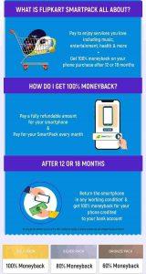 Flipkart Smartpack Offer