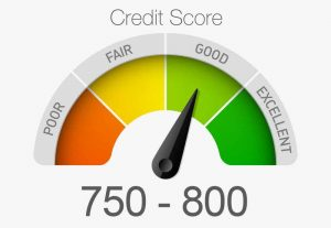Check your free credit score